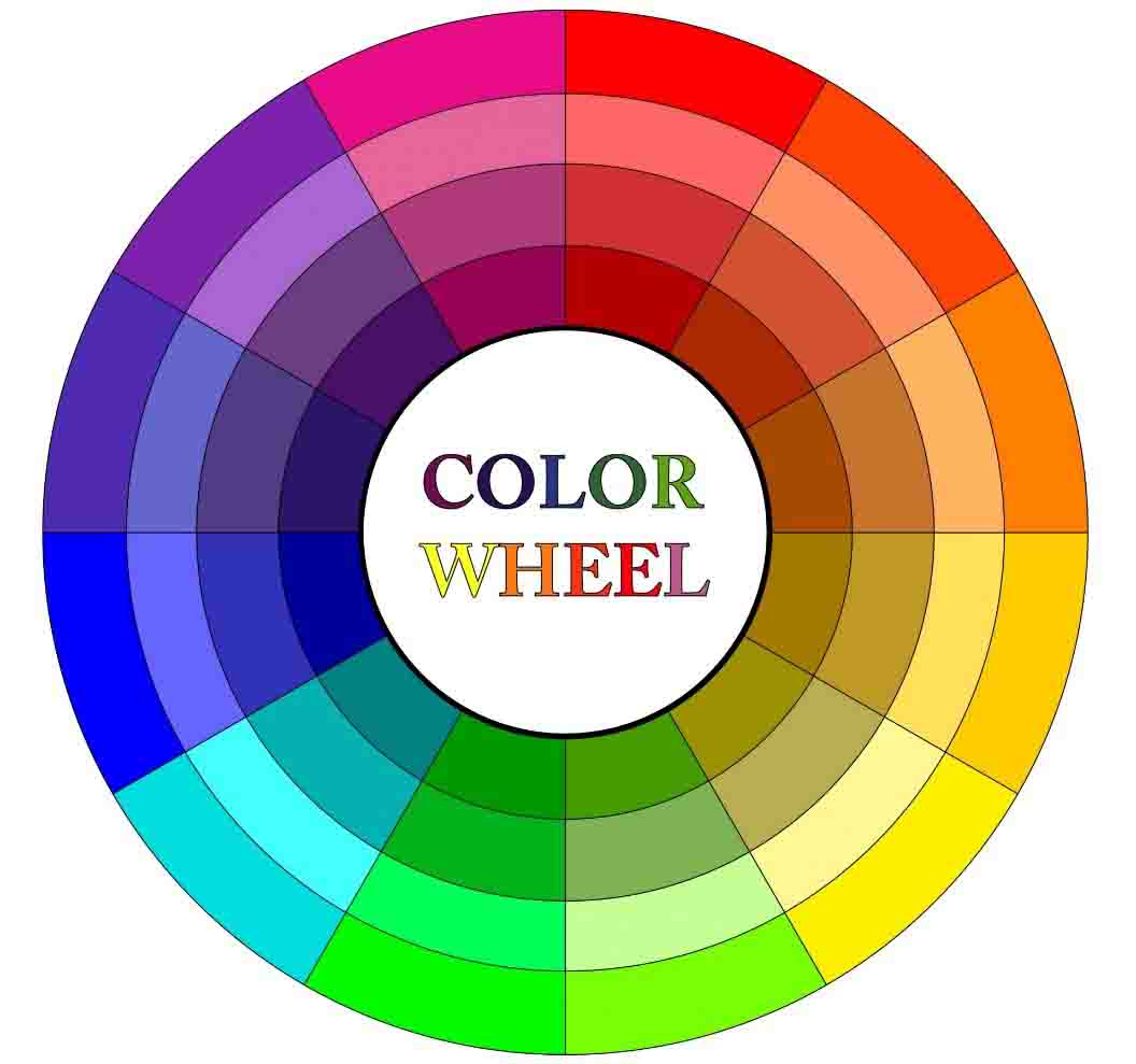 The Basic Color Wheel